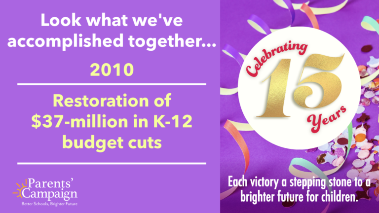 We rallied at the Capitol and pushed hard in 2010 to alleviate damage from massive recession-induced budget cuts to public schools in 2008 and 2009. Parents and educators worked with legislators to ensure some help for schools through a restoration of $37-million to school district budgets.