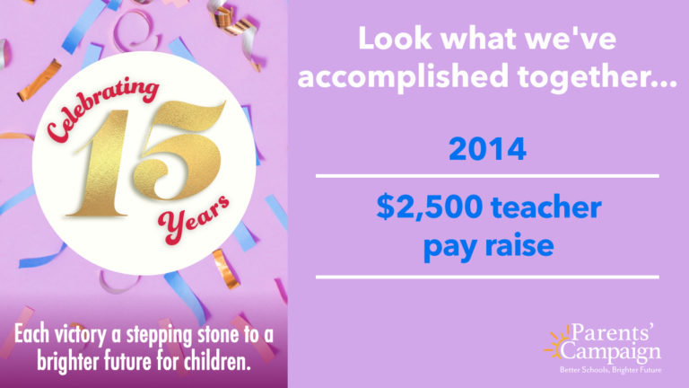Seven years without a pay raise – that's where teachers stood in 2014. Legislators agreed that an across-the-board teacher pay raise was past due. A two-year plan yielded a $1,500 increase the first year and another $1,000 the second year.