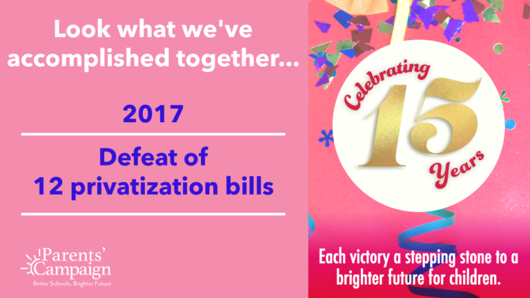 Privatization/voucher lobbyists prowled the Capitol, pressuring lawmakers to pass bills to take over local school boards, reduce public school funding, and send public funds to private schools. Legislators sided with you, defeating all 12 privatization bills in 2017!